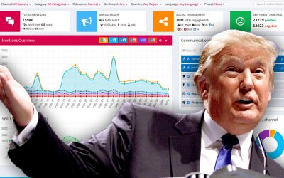 Монополът на технологичните гиганти – заплаха за световния пазар и политическия живот